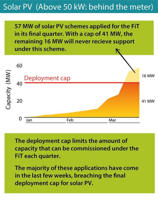 Fit deployment cap_V2 copy