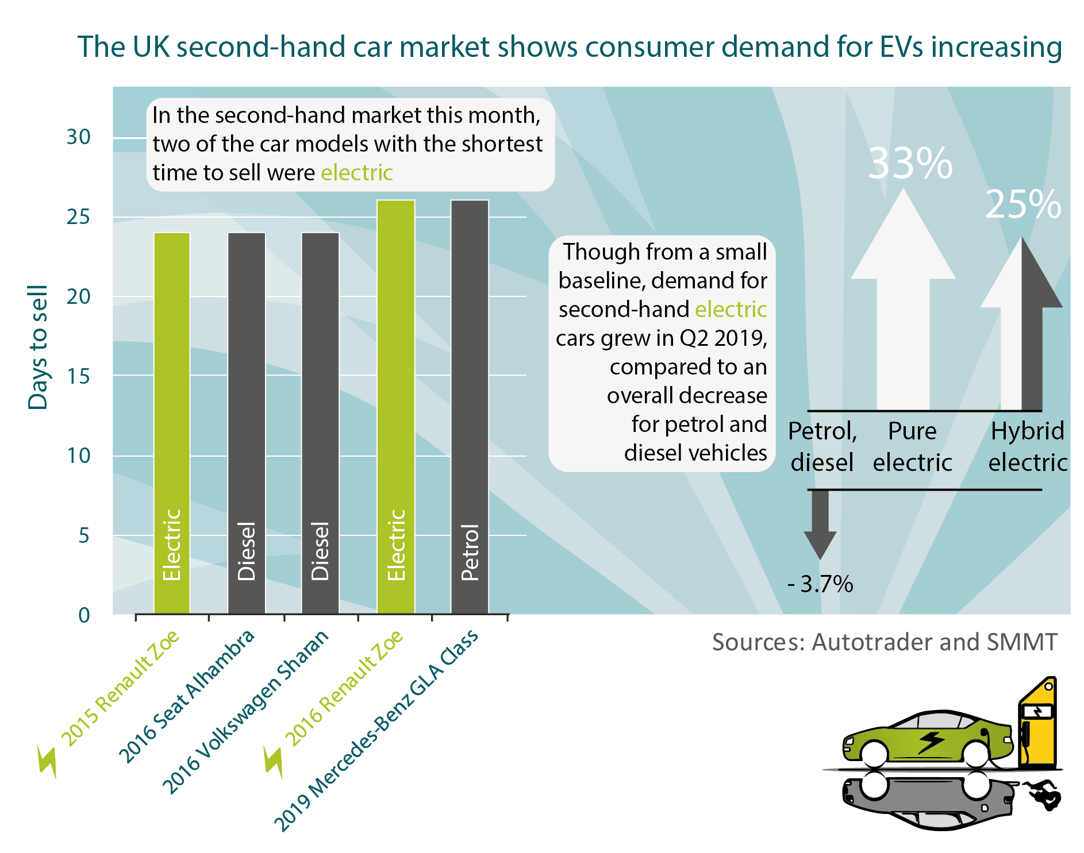 Second hand EV market-2-01