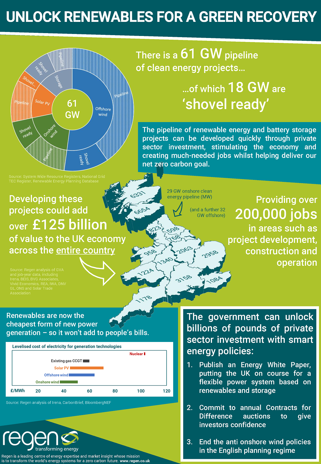 Unlock Renewables for a Green Recovery - high res png for website (003)